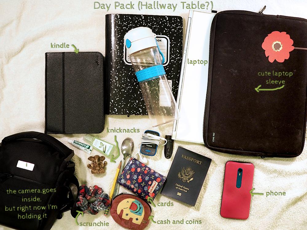 SE Asia pack list