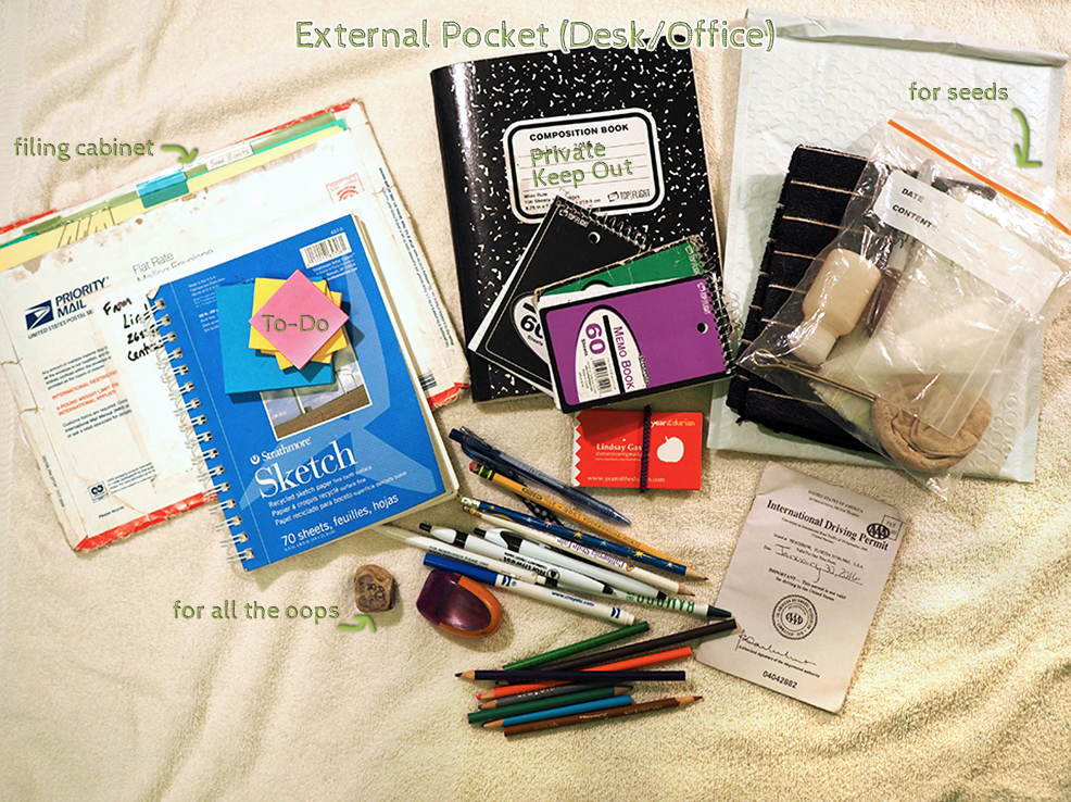 Office supplies pack list